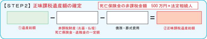 【STEP2】正味課税遺産額の確定