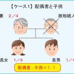 【ケース1】配偶者と子供
