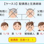 【ケース3】配偶者と兄弟姉妹