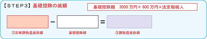 【STEP3】基礎控除の減額
